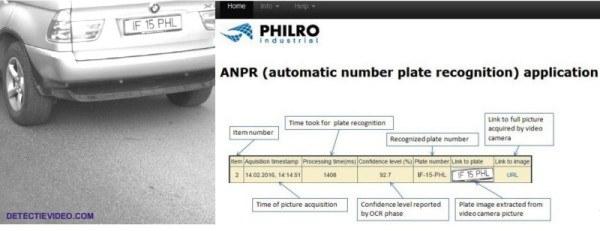ANPR PHL-GATE ASCI & LINK